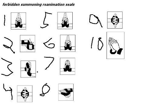 Zona Naruto Naruto Hand Signs Jutsu