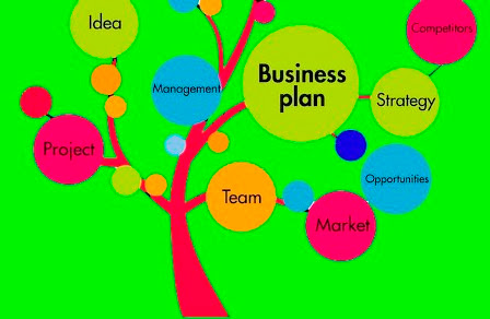 102 Reasons Why Do We Need Business Plan To An Entrepreneur - Importances of Business Plan in Entrepreneurship