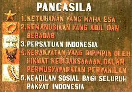 Contoh Soal Pancasila BSI