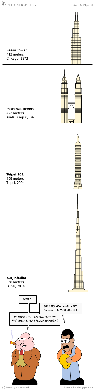The tallest
