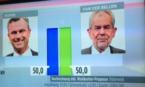 Elections Austria, head to head Van der  Bellen and Hofer. Decider & # xE0; tomorrow  the vote by mail