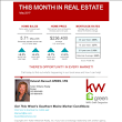Keller Williams Realty - Media
