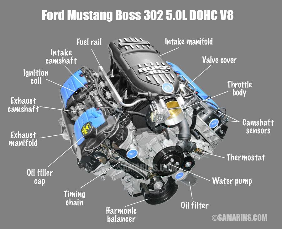 [DIAGRAM] 2001 Ford 3 0l Engine Diagram FULL Version HD