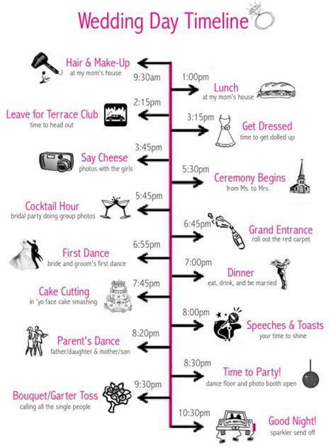Best 25  Timeline example ideas on Pinterest   Timeline