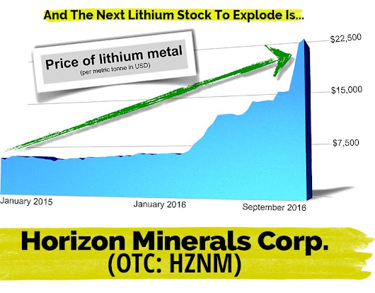 $HZNM: This Lithium Goldmine Stock is Heating Up as Tesla Gigafactory goes Live! | Traddr