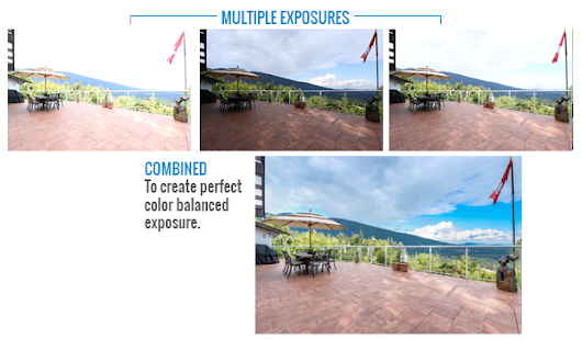 Pro Real Estate Photo Tricks That Sell