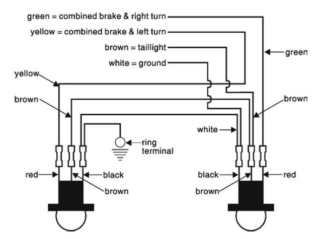 1995 Jeep Yj Tail Light Wiring Diagram Wiring Diagram Grab Grab Lastanzadeltempo It