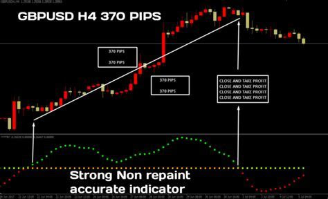 Difference ao ac forex