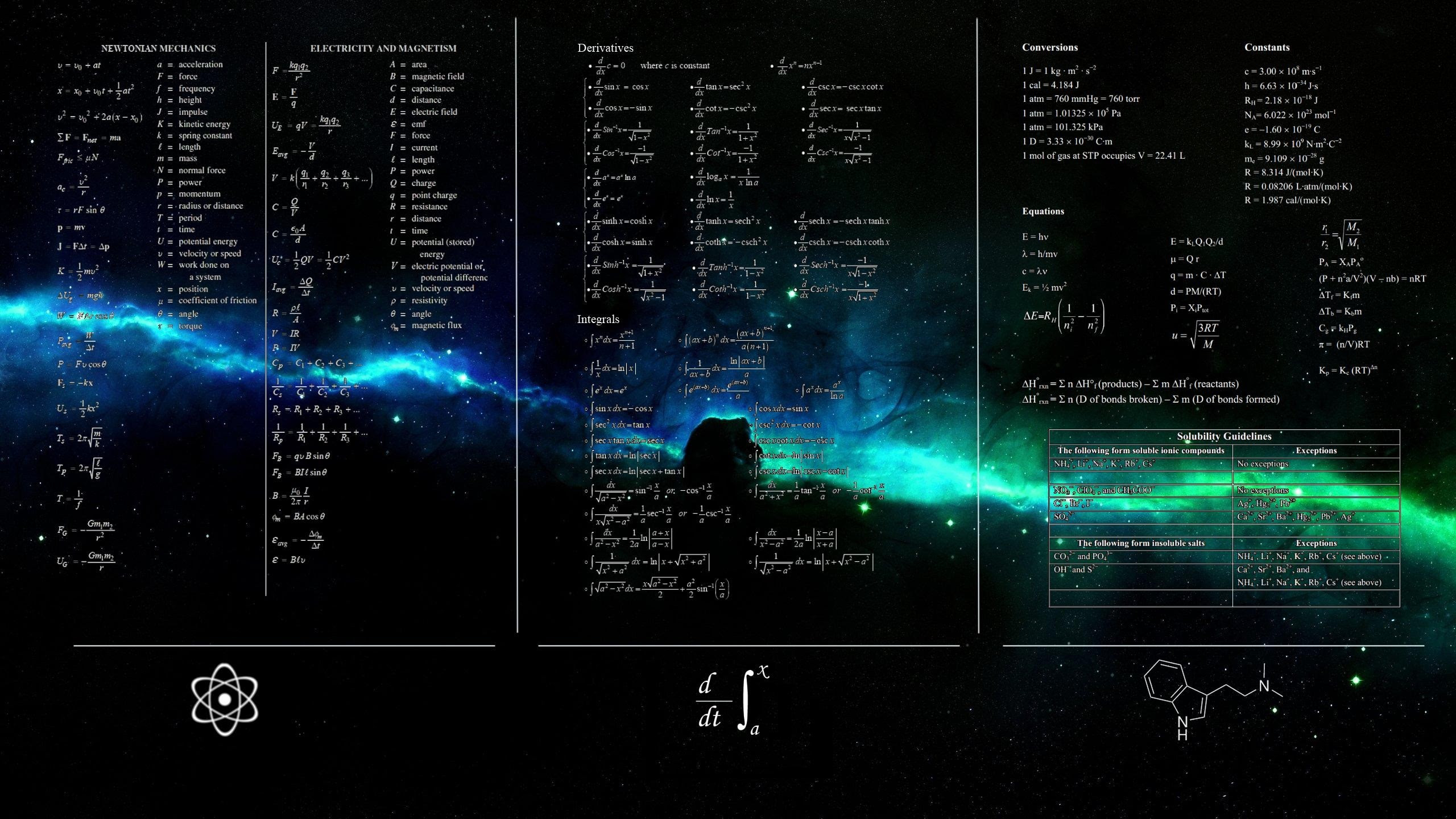 Physics Wallpapers Hd 67 Images