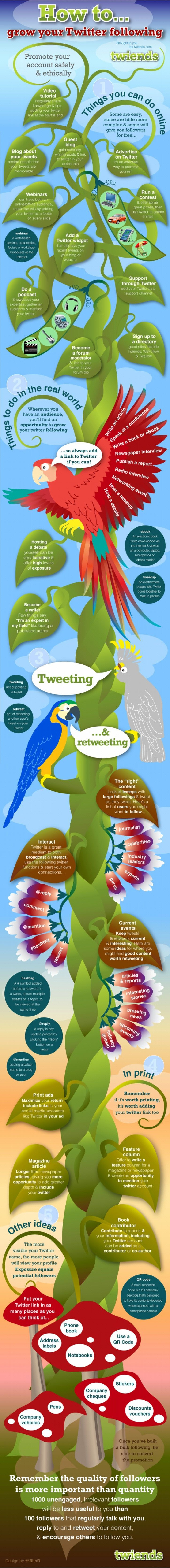 40 Ways to Increase Your Twitt