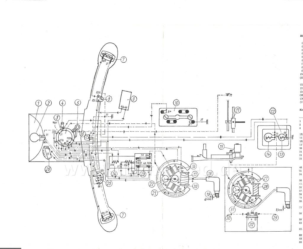 Dacia Duster Schaltplan