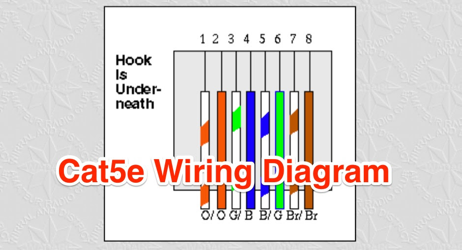 Cat 5e Vs 6 Wiring Schematic 05 Z400 Wiring Diagram For Wiring Diagram Schematics