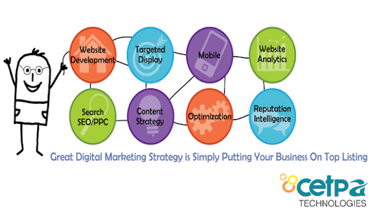 Get potential users for your business with digital marketing services offered by CETPA Technologies