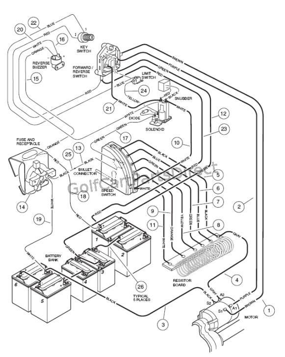 Diagram 1994 36v Club Car Wiring Diagram Full Version Hd Quality Wiring Diagram Proschematic2i Odontomedsas It