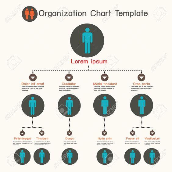 organogram infographic - Google Search   Deezyne   Pinterest ...