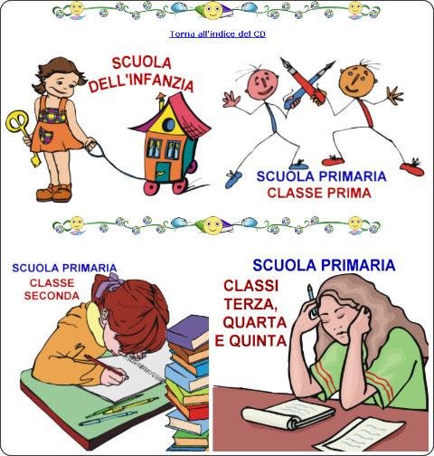 http://www.maestrantonella.it/DSA/CD-dislessia/pagine_cd/indice_materiali.html