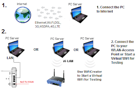 WiFi Billing Software Setup and Configuration Step By Step in Hindi
