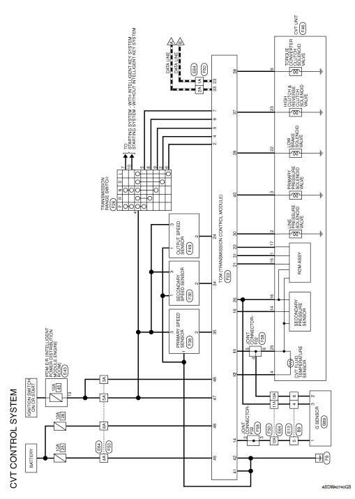 2003 Nissan Sentra Wiring Wiring Diagram Put Auto Put Auto Zucchettipoltronedivani It