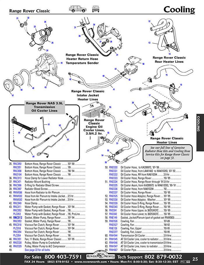 Freelander 2 Wiring Diagram