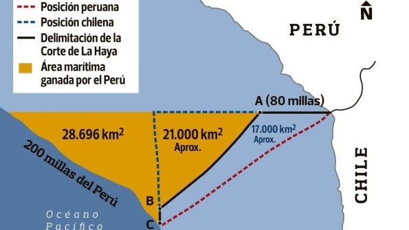 NUEVO LIMITE MARITIMO PERU CHILE