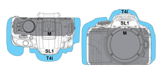 EOS Rebel SL1 is approximately 25 percent smaller and 28 percent lighter than the EOS Rebel T4i digital camera
