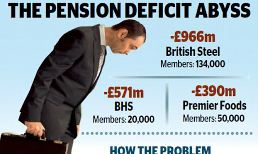How growing pensions deficits threaten UK plc: Firms in firing line