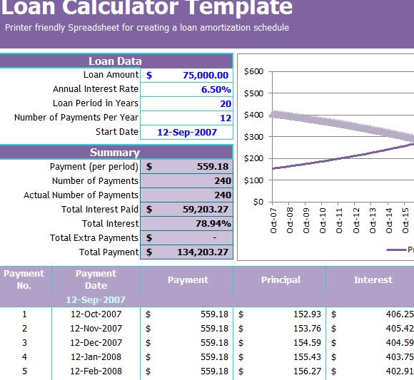 Loan Calculator Template