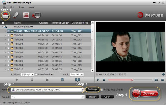 DVD Decrypter Fails to Rip DVD, Solution! | i-Loveshare