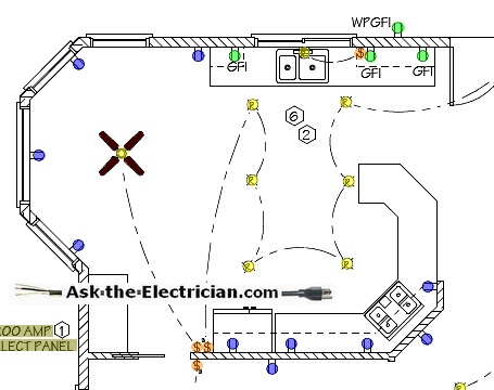 basic electrical wiring: Load Trail Trailer Wiring Plug
