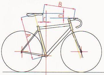 Come Progettare Un Telaio Su Misura Rialbike