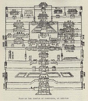 Historical plan of the Temple of Confucius at ...
