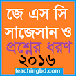 Suggestion and Question Patterns of JSC Examination 2016