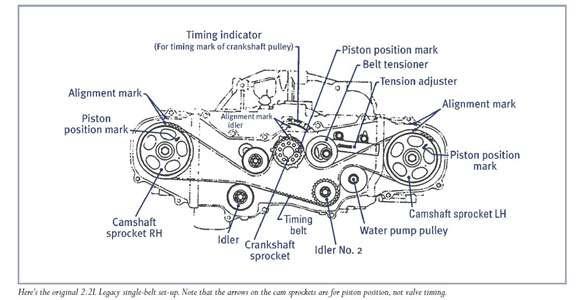 2004 Subaru Forester Engine Diagram
