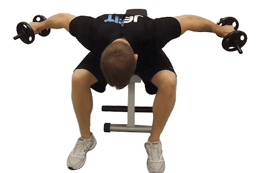 The Cervical Spine - Understanding The Science Behind Both Movement And Dysfunction - Fitness Professional Online