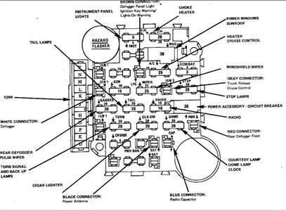 1994 Oldsmobile Cutl Ciera Wiring Diagram / Solved I Need