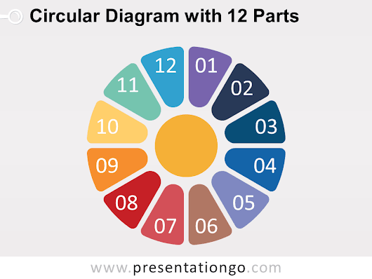 Circular Diagram with 12 Parts for PowerPoint - PresentationGO.com