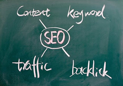 Tips for Writing an SEO-Friendly Blog Post