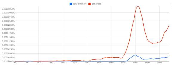 How Much Do Solar Panels Cost - Energy Informative