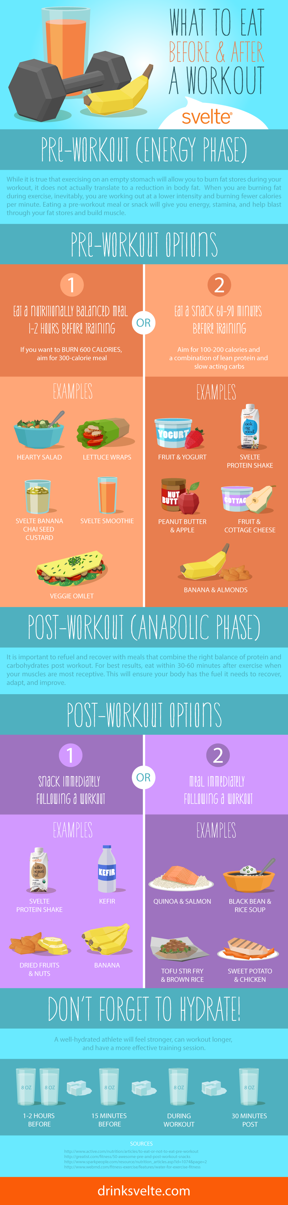 Infographic: What to Eat Before and After Your Workout