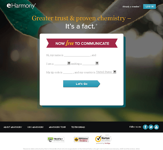 eHarmony Review With The Secret How To Get Access For (Almost) Free