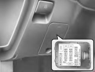 2006 2010 Kia Sedona Carnival Fuse Box Diagram Fuse Diagram