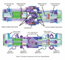 Fev Developing Efficient Two Stroke Diesel Engine Green Car Congress