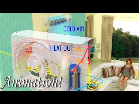 7 things to know before you buy next air conditioner for your home.