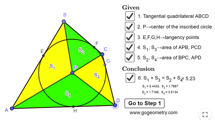 Dynamic Geometry Problem 1465: Tangential Quadrilateral, Incenter, Inscribed Circle, Equal Sum of Areas, Step-by-step Illustration, iPad.