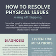 How to Resolve Pain and Physical Issues Using EFT Tapping Infographic – EFT Tapping Training Institute