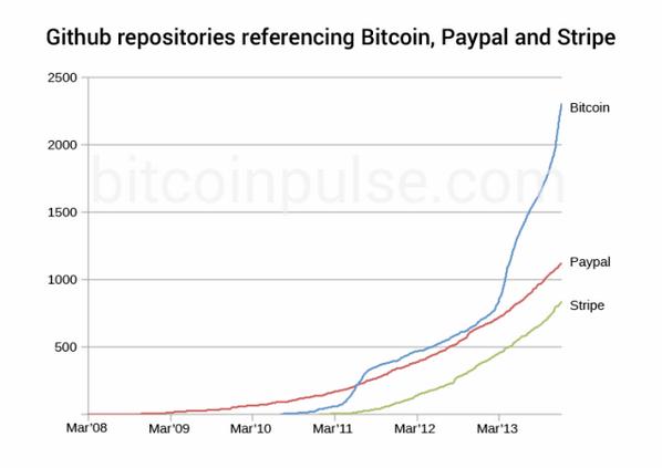 1 bitcoin to sgd