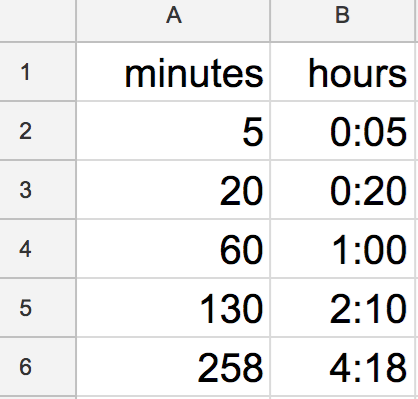 Printing nicely formatted time in Google Spreadsheet