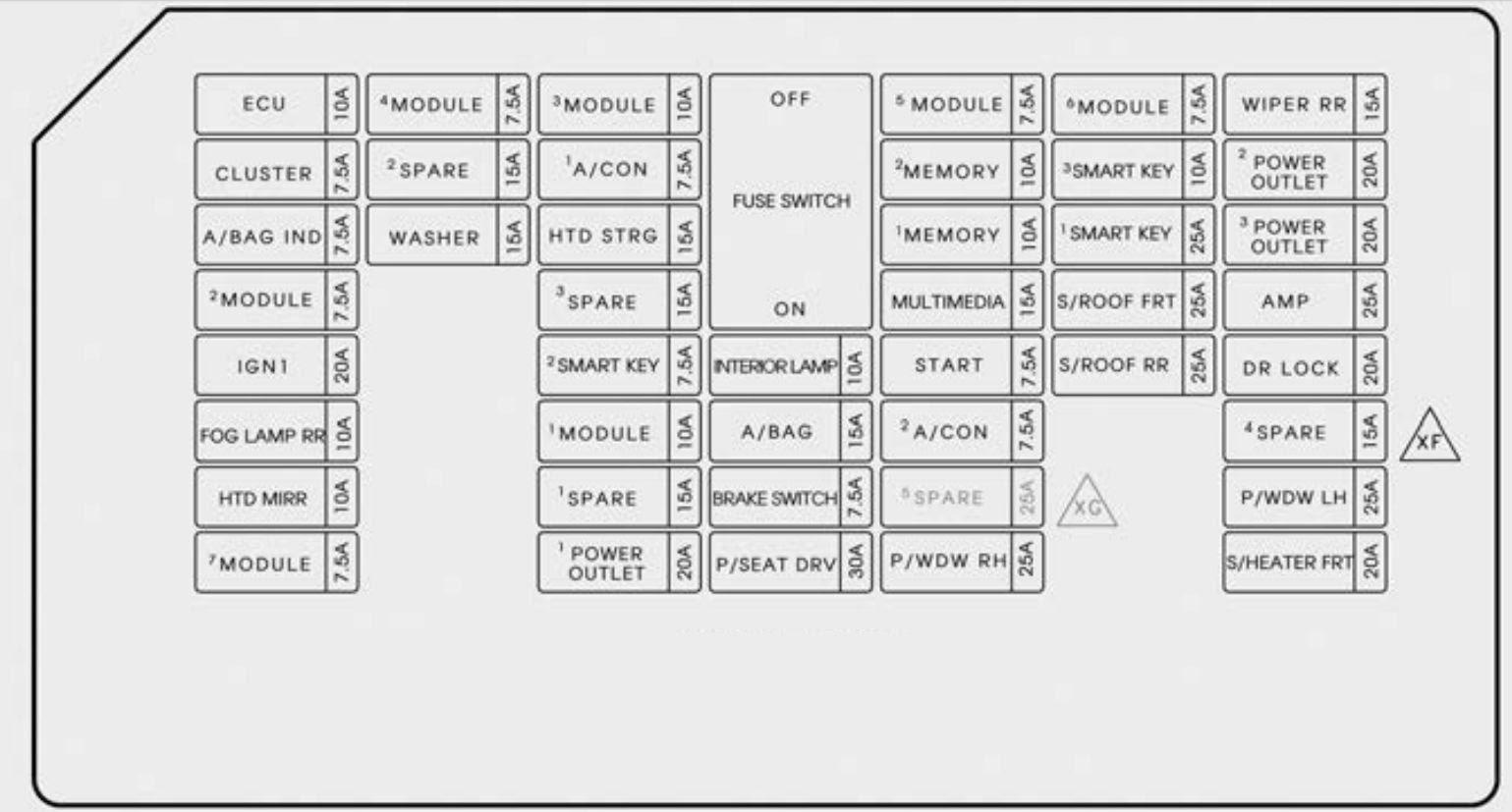 Kia Sedona 2015 2018 Fuse Box Diagram Auto Genius