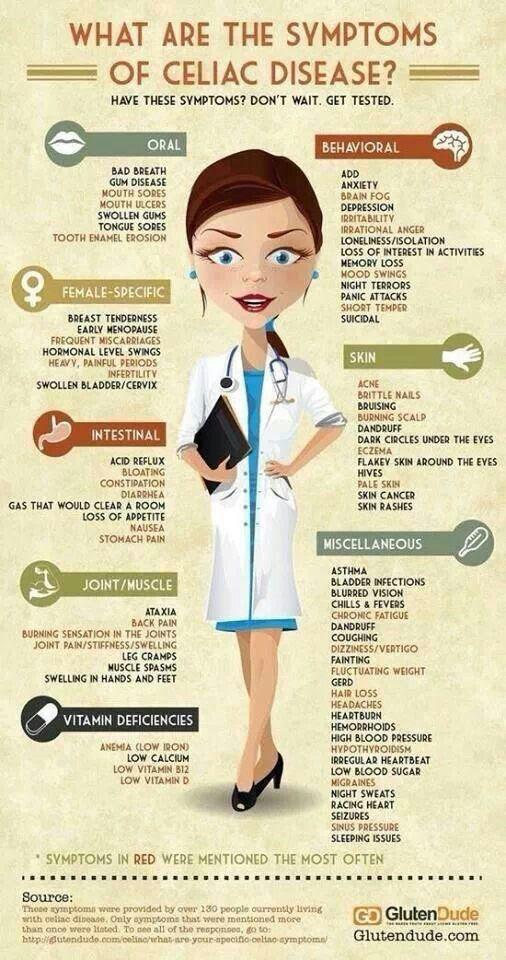 Celiac disease | Nursing | Pinterest