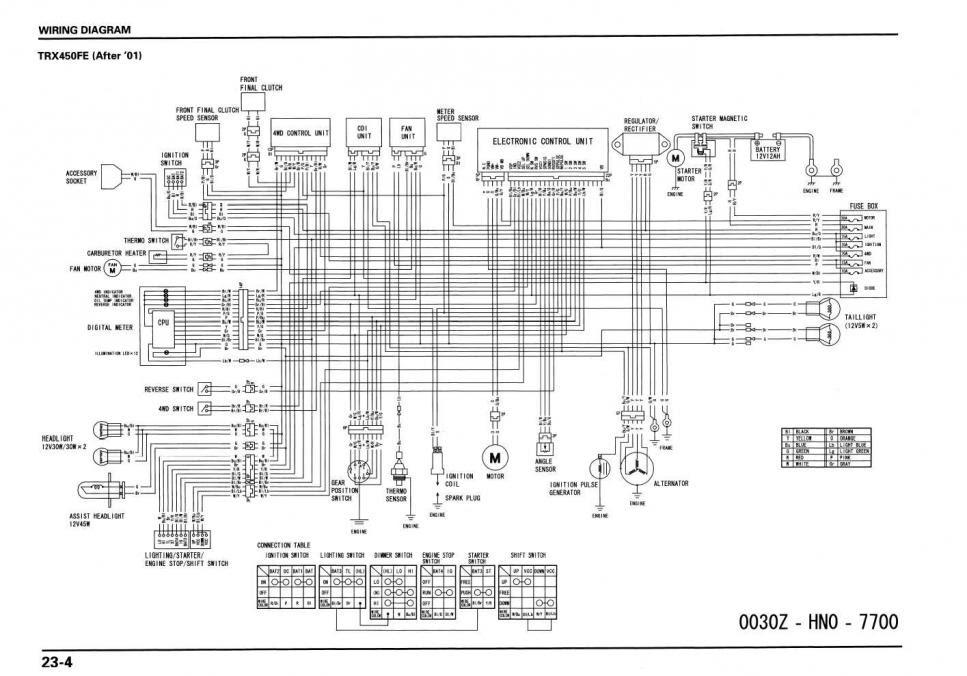 Diagram 07 Honda Trx 450 Wiring Diagram Full Version Hd Quality Wiring Diagram Zingdiagraml Air China It